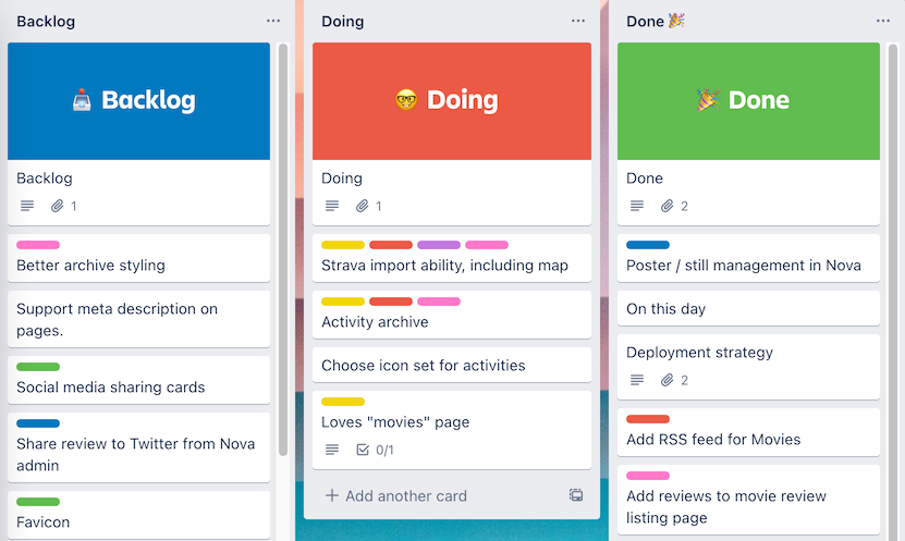 Screenshot of my backlog management in Trello